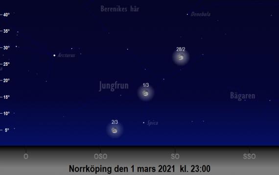 Månen och Spicas position på himlen runt den 1 mars 2021 kl. 23:00 (sedd från Norrköping)