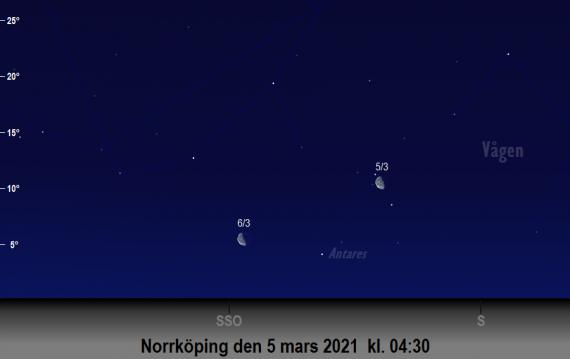 Månen och Antares position på himlen runt den 5 mars 2021 kl. 04:30 (sedd från Norrköping)