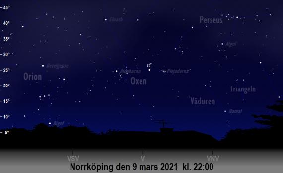 Mars position på himlen den 9 mars 2021 kl. 22:00 (sedd från Norrköping)