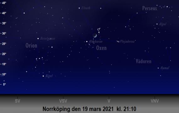 Mars och månens position på himlen den 19 mars 2021 kl. 21:10 (sedd från Norrköping)
