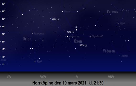Månen och Aldebarans position på himlen runt den 19 mars 2021 kl. 21:30 (sedd från Norrköping)