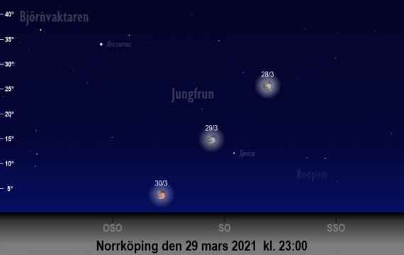 Månen och Spicas position på himlen runt den 29 mars 2021 kl. 23:00 (sedd från Norrköping)