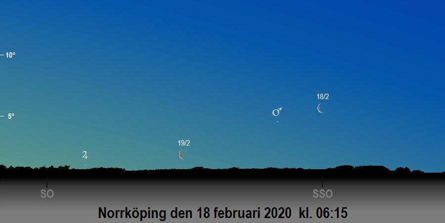 Månen nära Mars den 18 februari 2020 kl. 06:15 sedd från Norrköping