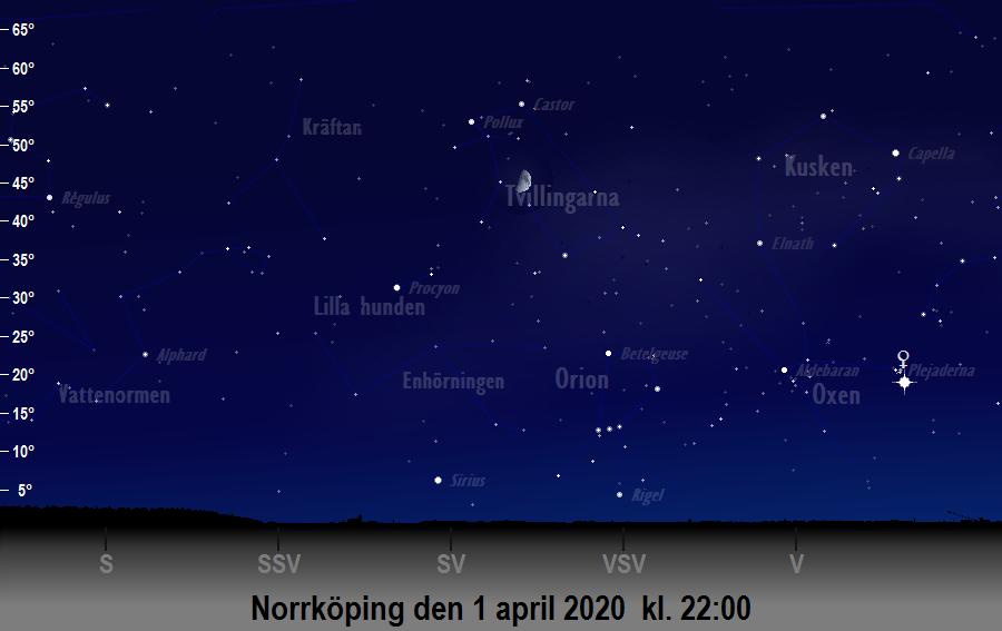 Månen nära Pollux den 1 april 2020 kl. 22:00 sedd från Norrköping
