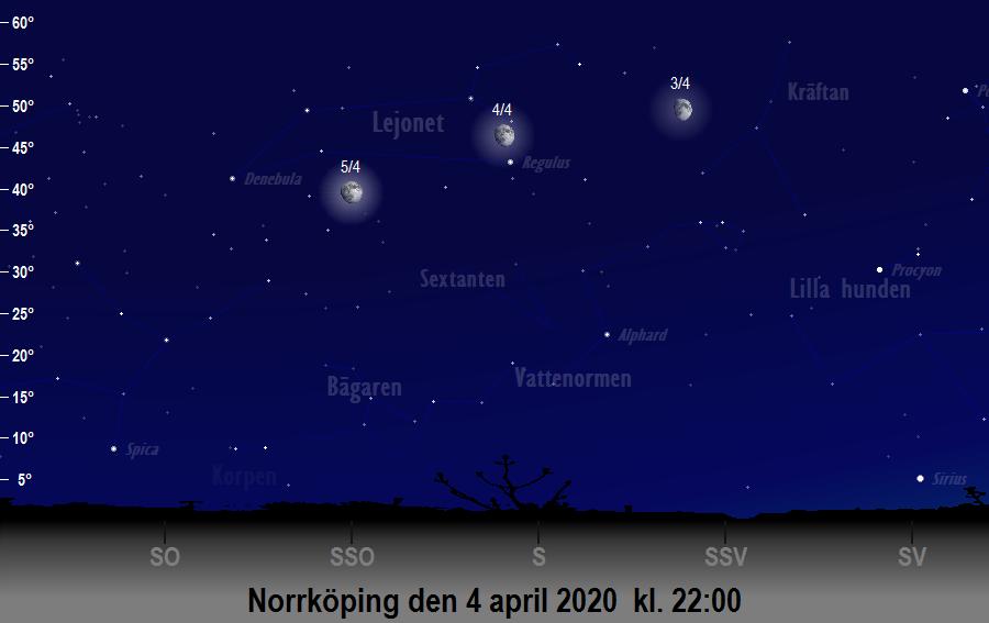 Månen nära Regulus den 4 april 2020 kl. 22:00 sedd från Norrköping