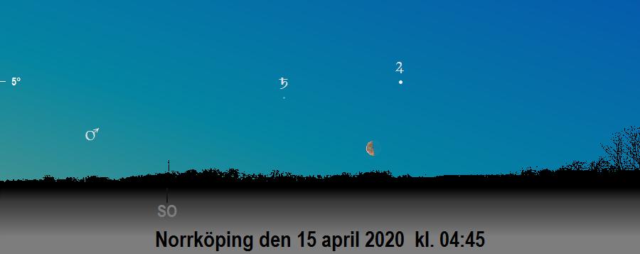 Månen nära Jupiter och Saturnus den 15 april 2020 kl. 04:45 sedd från Norrköping
