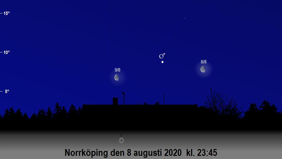 Månen nära Mars den 8 augusti 2020 kl. 23:45 sedd från Norrköping