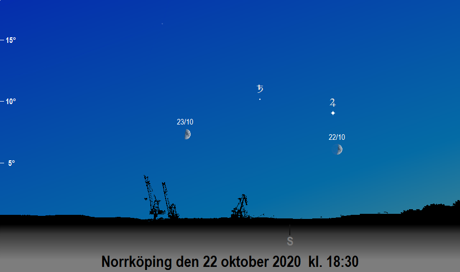 Månen nära Jupiter och Saturnus den 22 oktober 2020 kl. 18:30 sedd från Norrköping