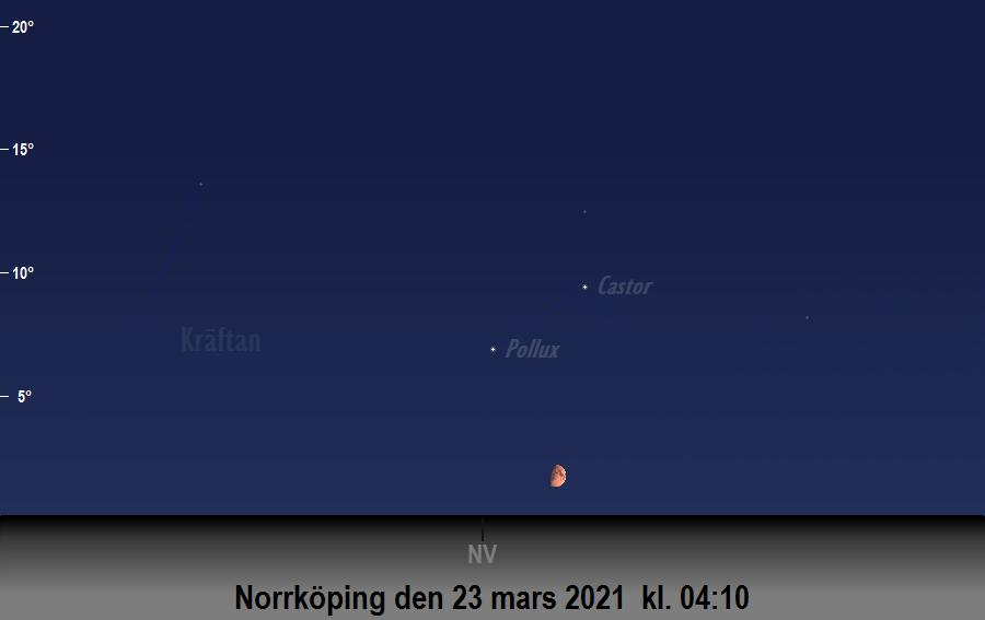 Månen bildar en triangel med<br/> Castor och Pollux den 23 mars 2021 kl. 04:10 sedd från Norrköping