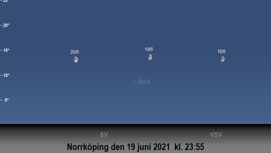 19 juni 2021 kl. 23:55
