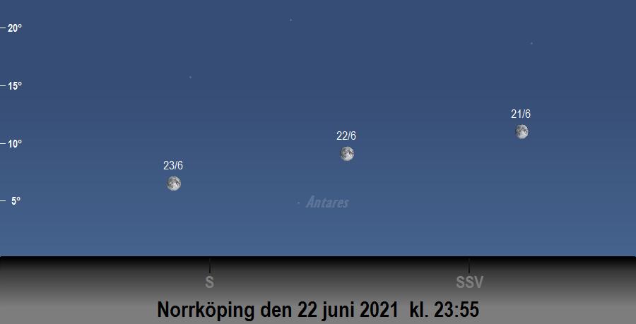 22 juni 2021 kl. 23:55